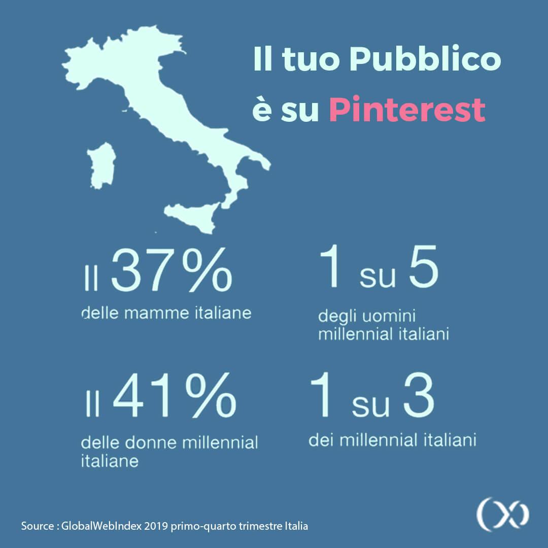 pinterest pubblico italiano