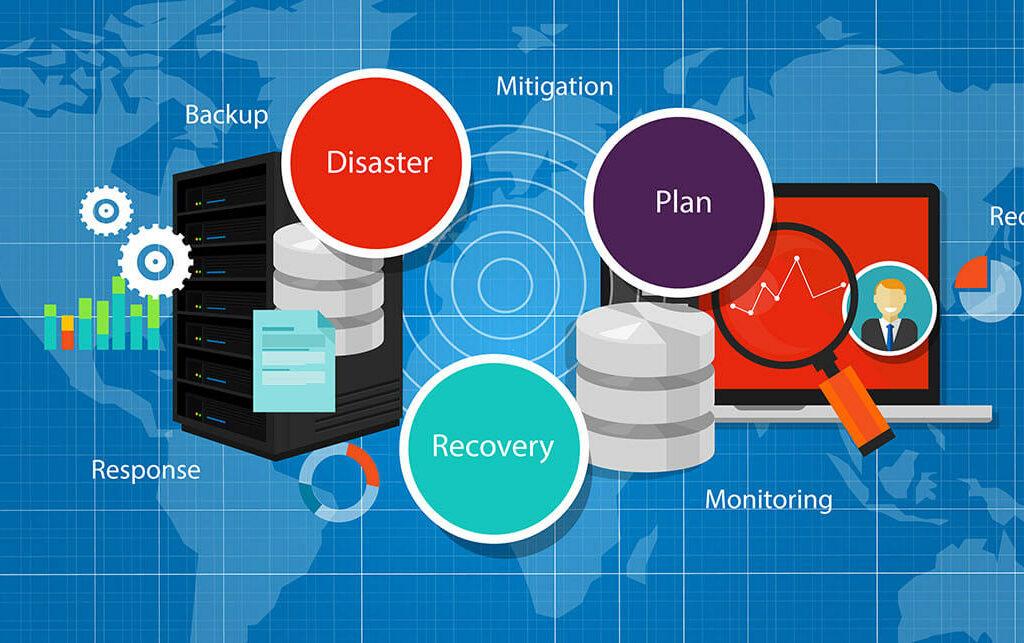 DRP piano di ripristino di emergenza strategia di crisi backup ridondanza